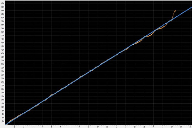 Fuel-Flow-Graph-1024x473
