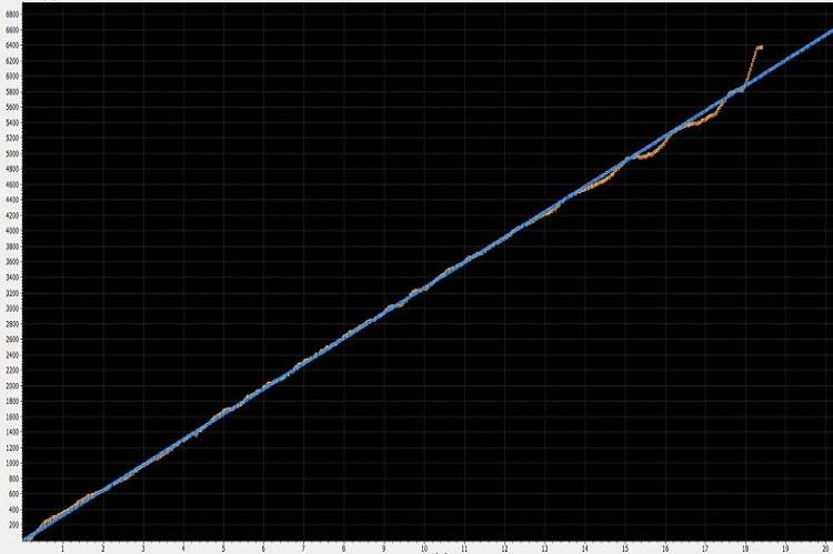 Fuel-Flow-Graph-1024x473